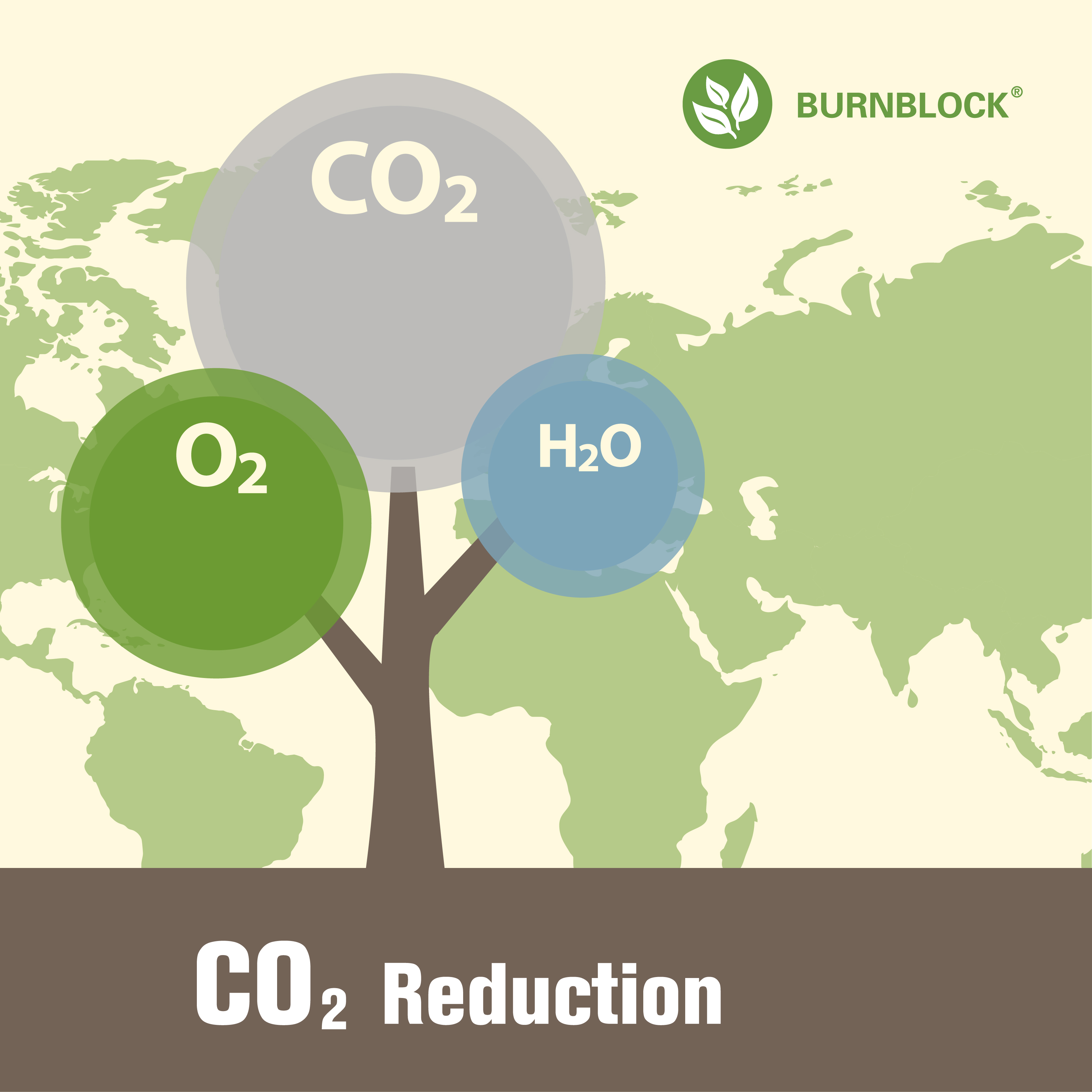 Co2_reduction